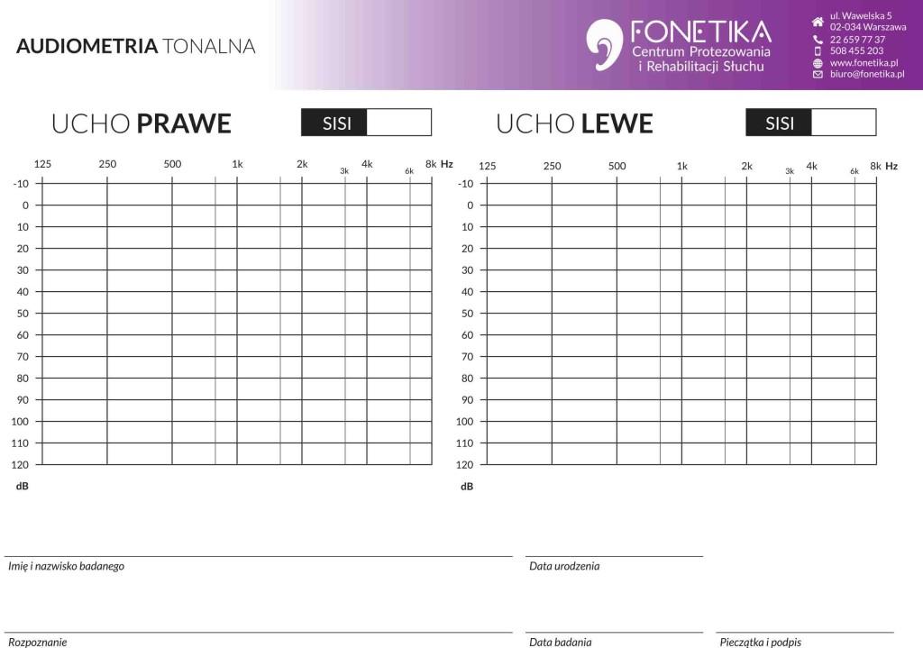 audiometria_tonalna_krzywe